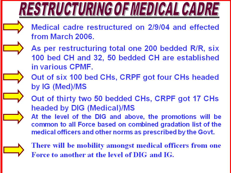 Medical | Central Reserve Police Force, Government of India